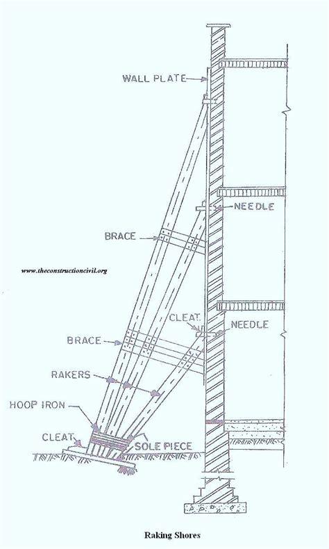 raking shores diagram raking shores the construction civil