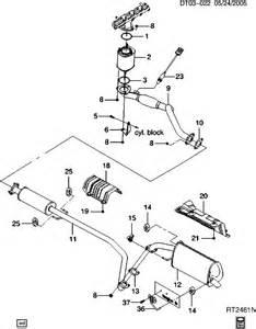 Chevrolet Aveo Parts Chevrolet Aveo Exhaust System