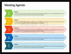 basic meeting agenda templatereference letters words