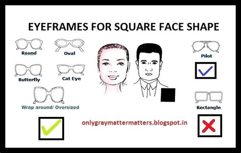 glasses frames for square faces you can go for any of the basic shapes shown on the left