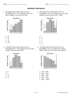 Histogram Worksheet Pdf by Reading A Histogram Grade 6 Free Printable Tests And