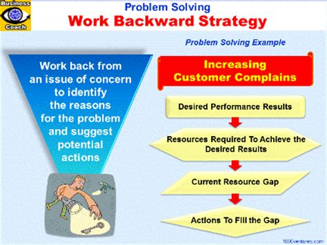 solving for x in the y domain strategies for overcoming gender barriers to leadership books steps to solve a problem at work best custom written