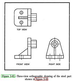 jmcintyre tdj3m views and sketching jmcintyre tdj3m views and sketching