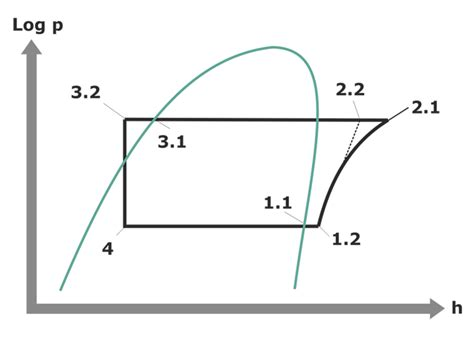 wiring diagram adalah sh3 me