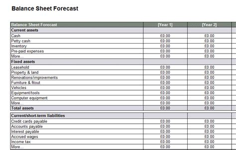 business forecast template balance sheet forecast template bizorb