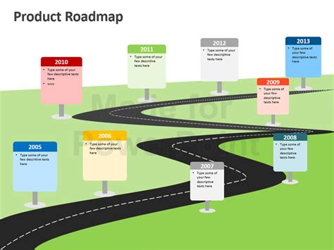 Free Map Templates by Powerpoint Roadmap Template Free Best Business Template