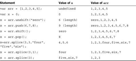 java split pattern quote image gallery javascript string array