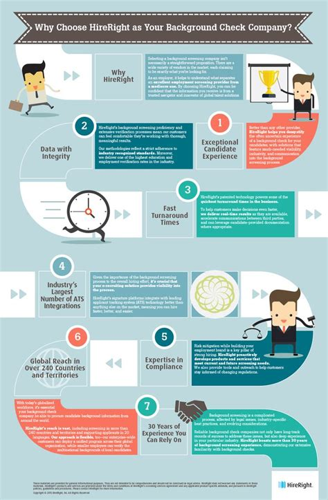 Righthire Background Check 25 Best Images About Hireright Infographics On Facts The Box And