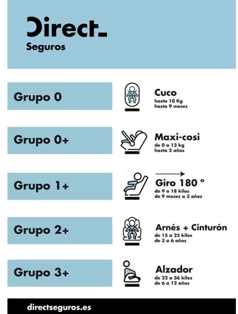 normativa sillas de coche normas para llevar a los ni 241 os en el coche 191 qu 233 silla de