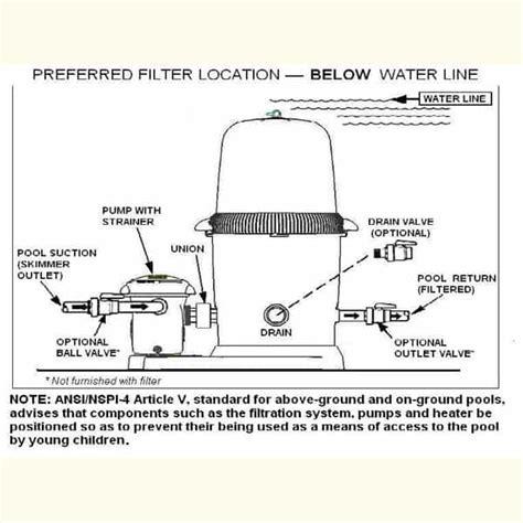 hayward 1 5 pool motor hayward 1 5 hp motor