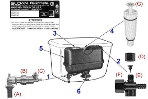 Faucet Shoppe Sloan 503 Amp 504 Flushmate Replacement Parts