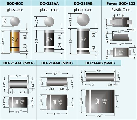 diode package types pdf smt surface mount technology footprint references carprog 博客园