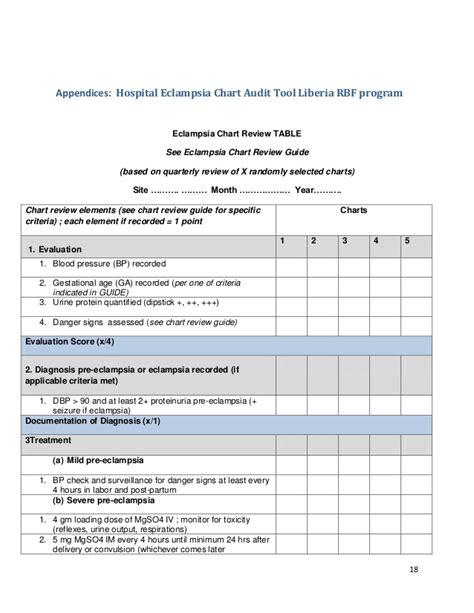 medical chart audit template reportthenews373 web fc2 com