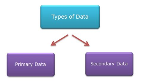 dissertation using only secondary data dissertation using only secondary data analysis