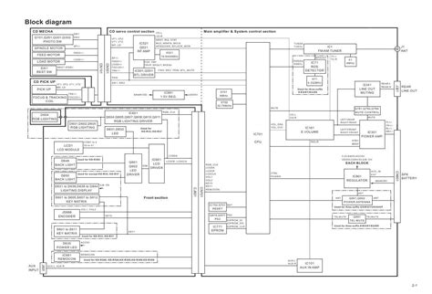 car stereo jvc kd r330 wiring diagram jvc kd r520 wiring