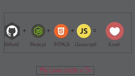 strategy pattern in js github node js html javascript web design love