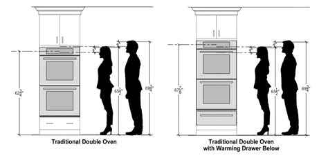 Standard Height For Kitchen Cabinets New Cooking Appliances Residential Design