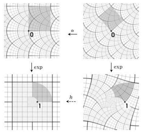 grid layout explained 27 best images about geometry grid on pinterest logos