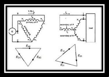 makalah membuat rangkaian paralel makalah trafomator tiga fasa