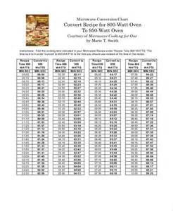 time conversion chart time zone conversion map