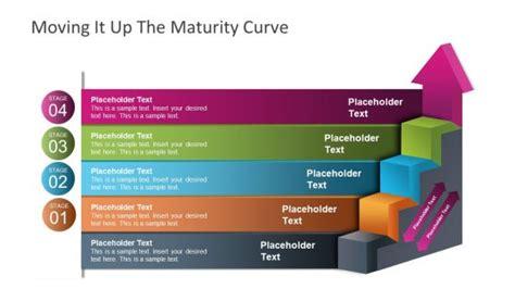 business performance management powerpoint templates