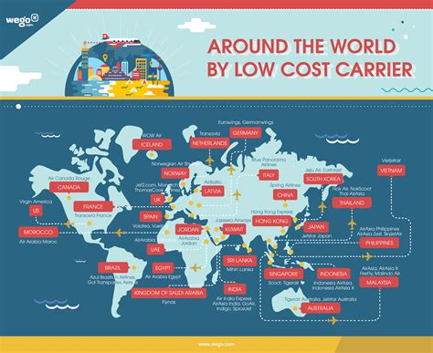around the world by low cost carrier