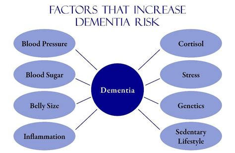 preventing alzheimer s alzheimer s factors prevention steps and foods that prevent or alzheimer s recipes for alzheimer s prevention diet essential spices and herbs books 5 things you can do to prevent dementia and chronic