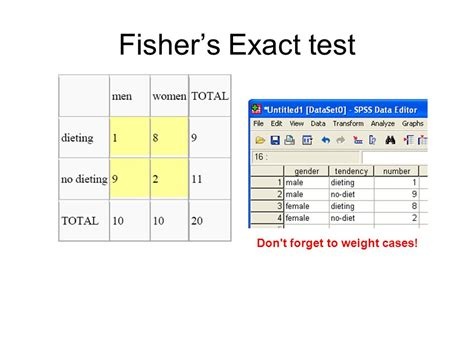 fisher exact test statistic claims ppt