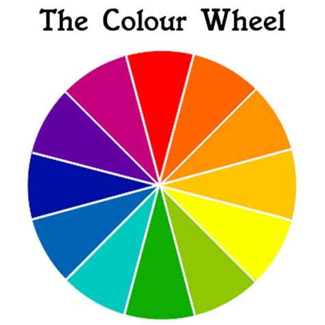color wheel pictures the colour wheel colour theory in design ecolour print