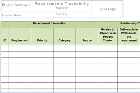 requirements traceability matrix template collect requirements templates project management templates