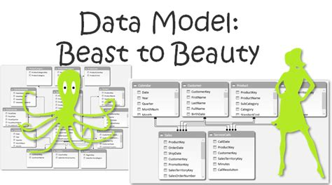 Data Modeling Tools