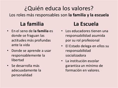 valores minimos no imponible y cargas de familia 2016 los valores en la educaci 243 n infantil