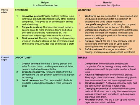 Analysis Of Product Development At by Swot Analysis New Product Development