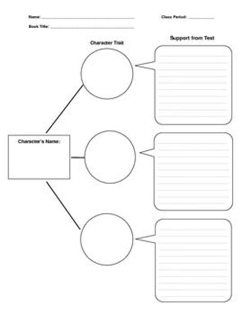 lord of the flies theme graphic organizer character analysis graphic organizer 5th grade character