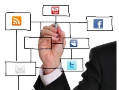 plan social media social media plan x free images at clker com vector