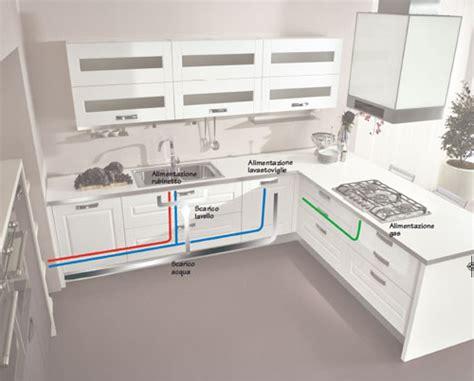impianto gas cucina gli impianti idraulici di una cucina rifare casa