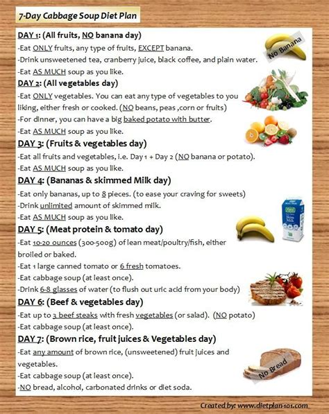 Does The Detox Diet Work by Does 7 Day Cabbage Soup Diet Plan Really Work Diet Plan