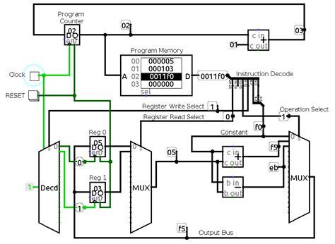 circuit diagram of a cpu wiring diagram schemes