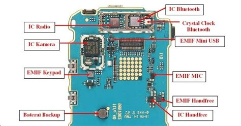 aplikasi layout pcb layout pcb nokia 5200 bagian atas solusi reparasi ponsel