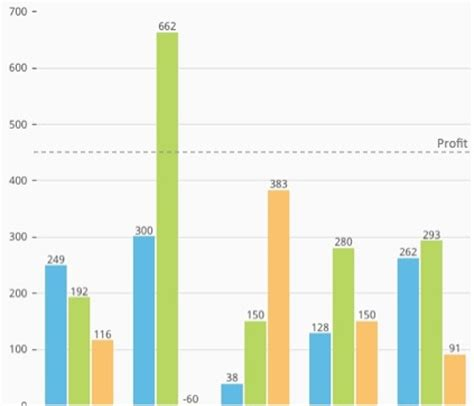 sapui5 sap ui layout grid chart secondary data sap fiori design guidelines