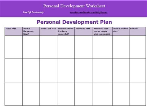 Personal Programme Cards Template by Personal Development In Organisations Trusted Md Network