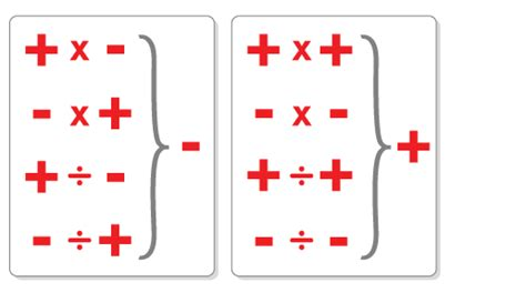 mathematics for elementary topics and resources