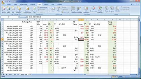 trading spreadsheet template best photos of stock market excel templates excel
