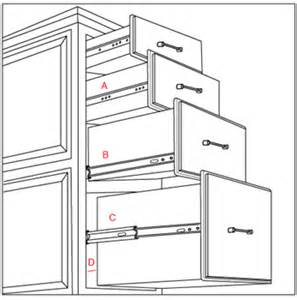 Full Height Bathroom Cabinet Ultimate Guide To Drawer Slides