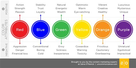 colors that promote relaxation color speaks louder than words how color psychology