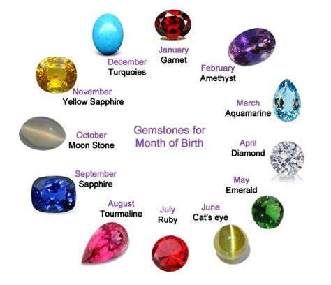 month gemstones new calendar template site