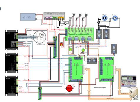 cnc lathe diagram cnc wiring diagram cnc cnc diagram and