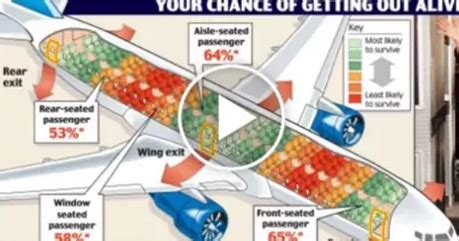 safest seat on a plane what is the safest spot on a plane safest seat on the