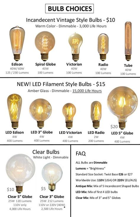 Light Bulb Fixture Types Best 25 Rustic Light Fixtures Ideas On Pinterest Jar Light Fixture Mediterranean Post