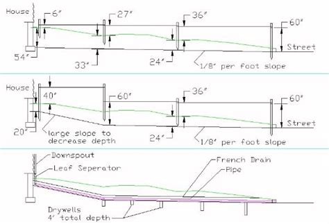 Plumbing Drop Per Foot by Drain And Drainage Pipe Slope How To Grade